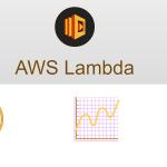 Erstellen einer Lambda-Funktion