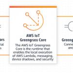 AWS kündigt vier neue IoT-Dienste an